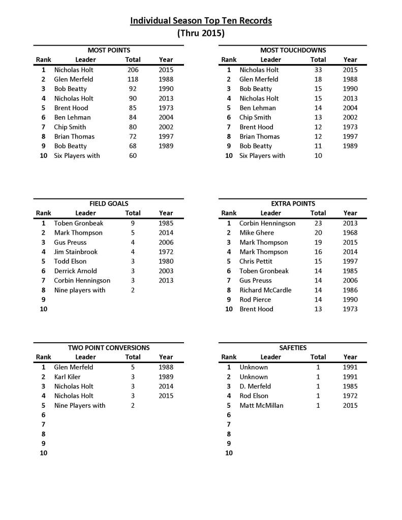 20-individual-season_page_1